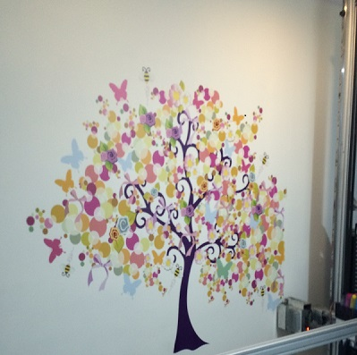India's Exclusive Profitable Unique Wall Printing Corporate Business for sale in Rajkot